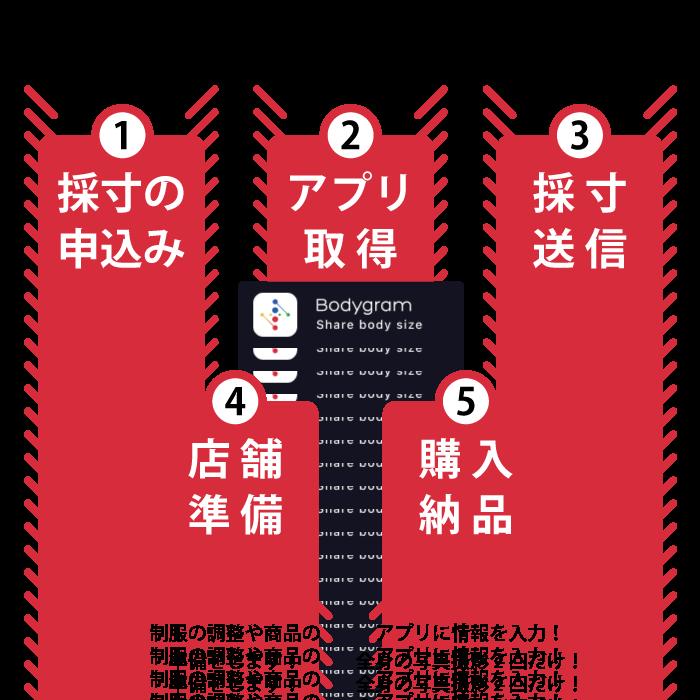 1採寸の申し込み、2アプリ取得、3採寸送信、4店舗準備、5購入・納品